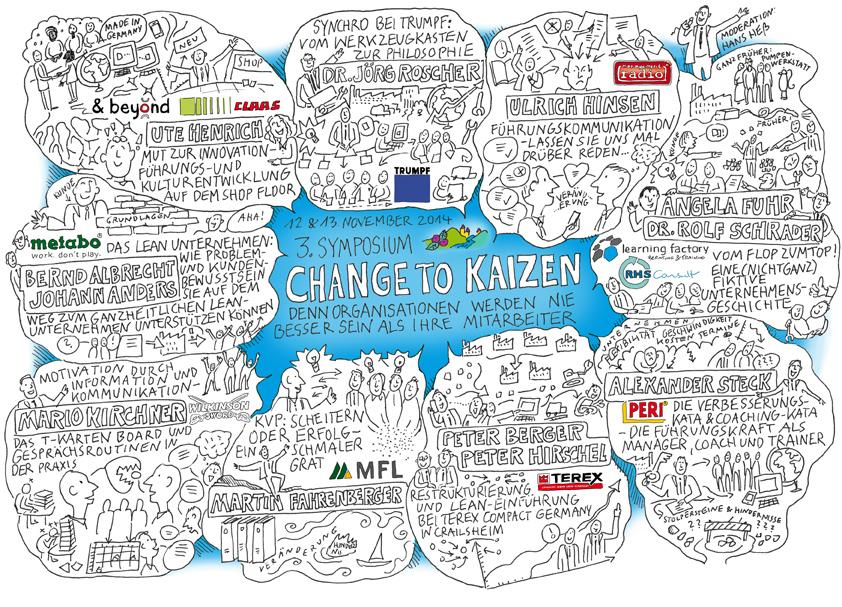 ChangetoKaizen3_Symposium_kl